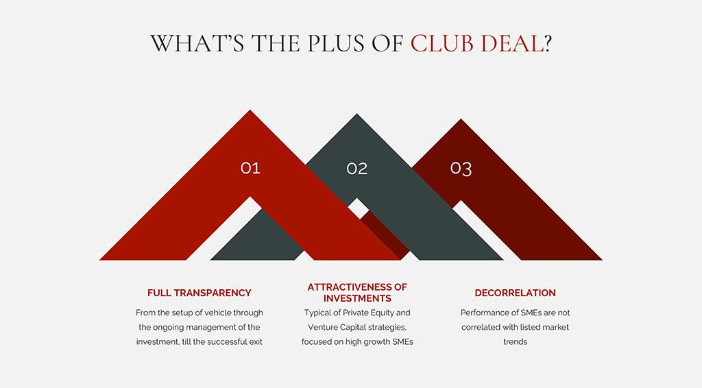 Plus Club Deal